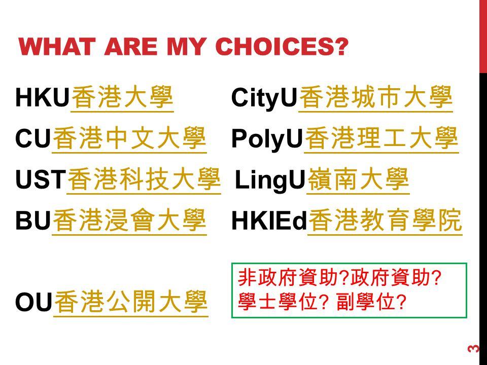 HKU香港大學 CityU香港城市大學 CU香港中文大學 PolyU香港理工大學 UST香港科技大學 LingU嶺南大學