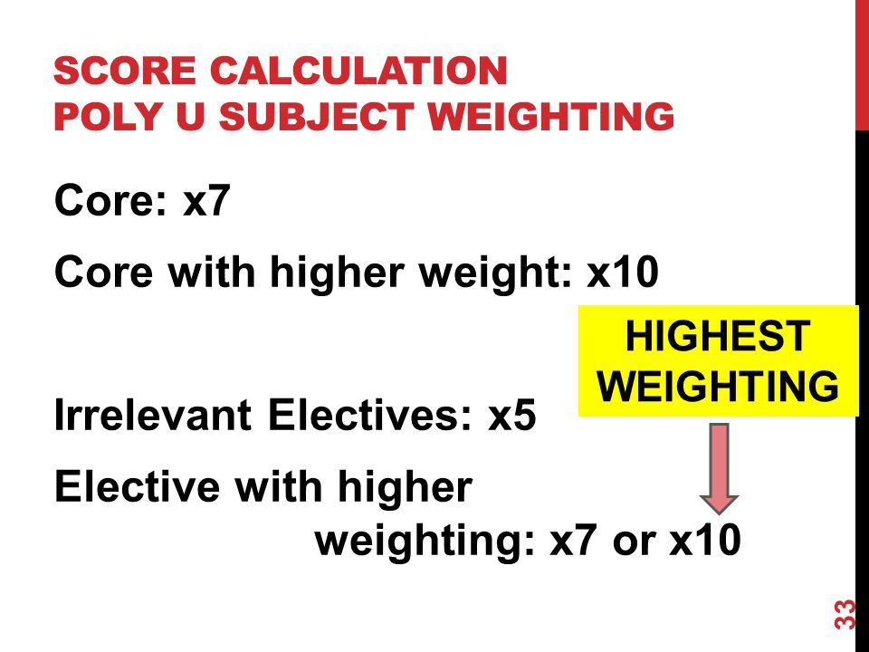 SCORE CALCULATION POLY U SUBJECT WEIGHTING