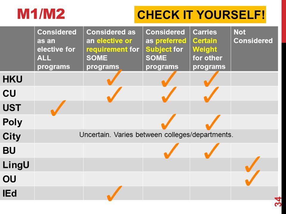 Uncertain. Varies between colleges/departments.