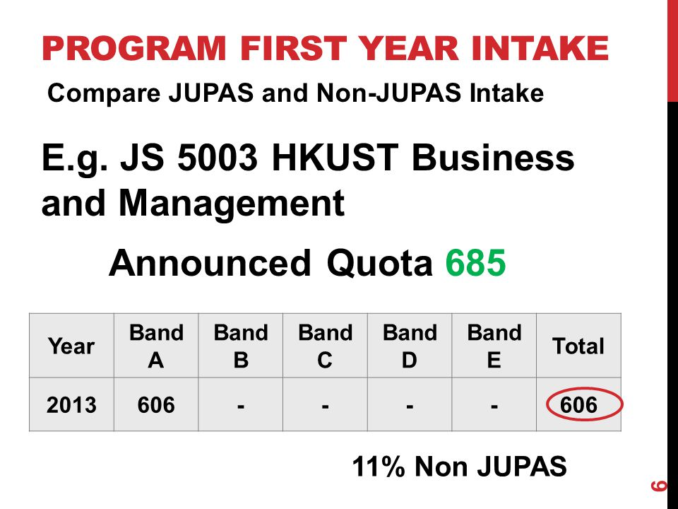 PROGRAM FIRST YEAR INTAKE