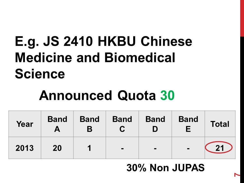 E.g. JS 2410 HKBU Chinese Medicine and Biomedical Science