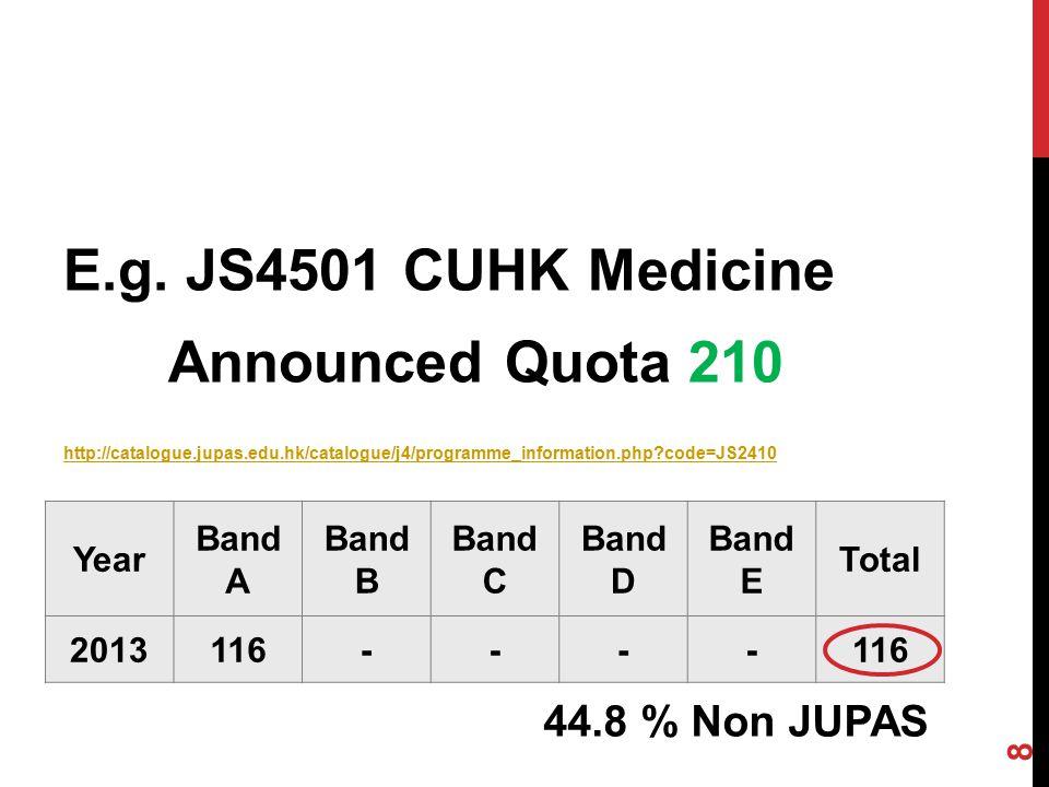 E.g. JS4501 CUHK Medicine Announced Quota 210 44.8 % Non JUPAS Year