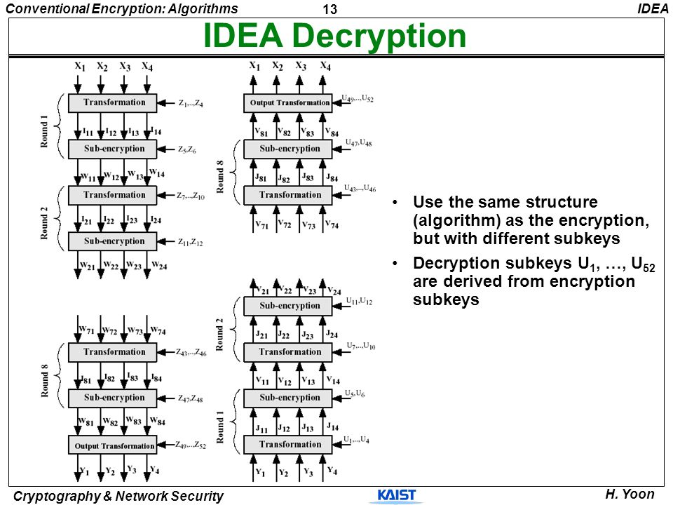 IDEA IDEA Decryption. Use the same structure (algorithm) as the encryption, but with different subkeys.