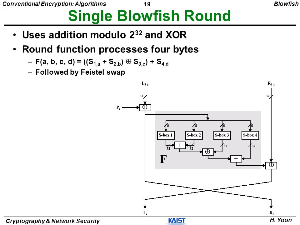 Single Blowfish Round Uses addition modulo 232 and XOR