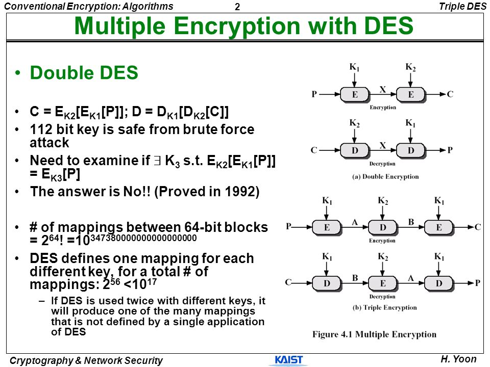 Multiple Encryption with DES