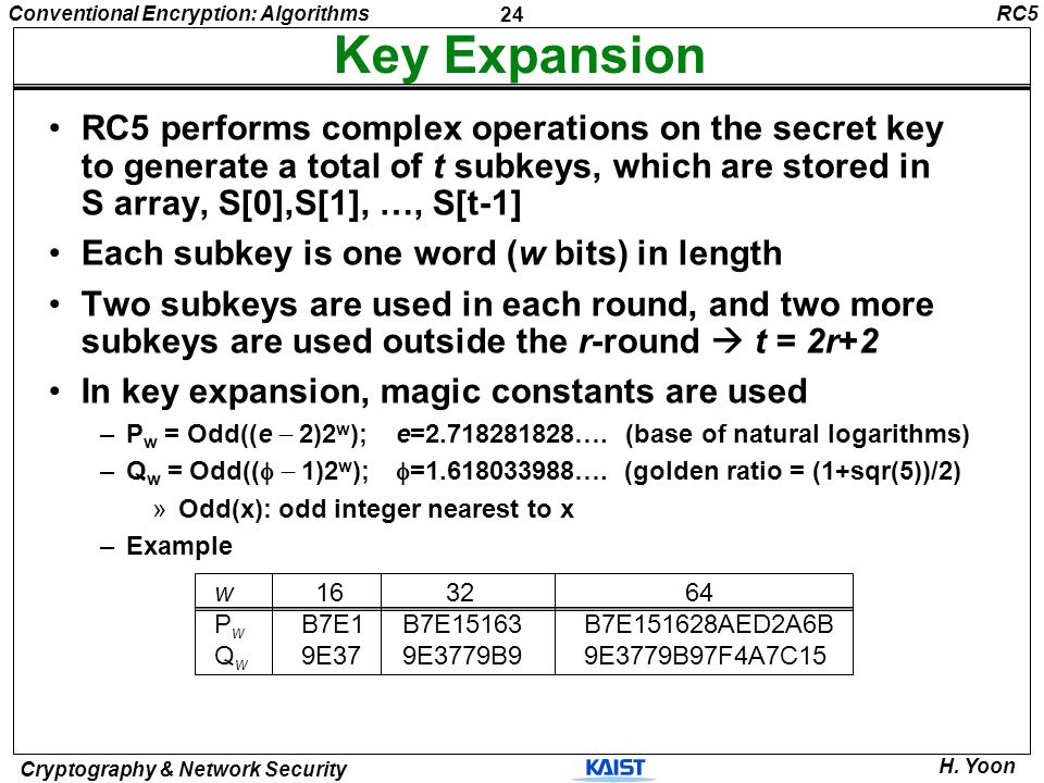 RC5 Key Expansion.
