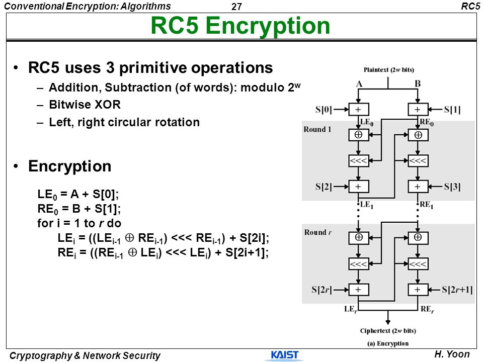 RC5 Encryption RC5 uses 3 primitive operations Encryption