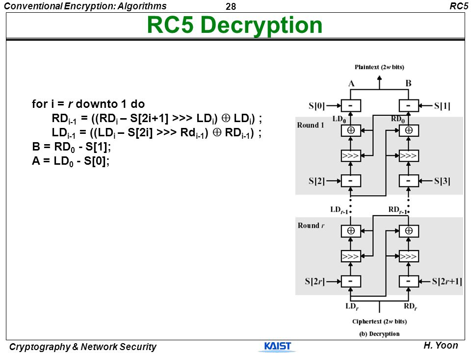 RC5 Decryption for i = r downto 1 do