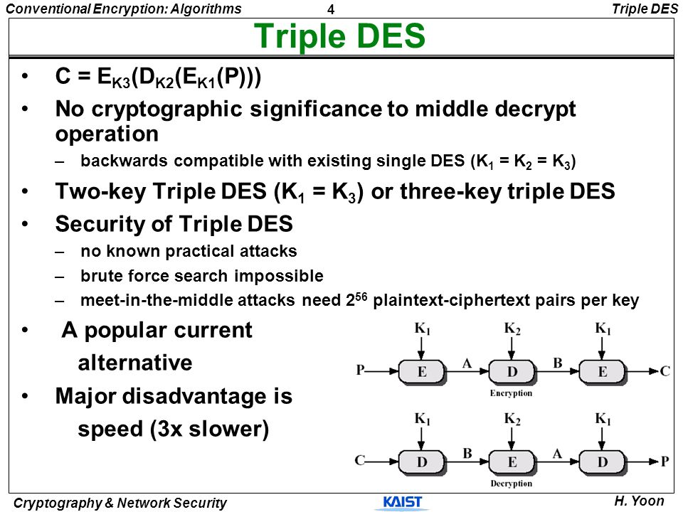 Triple DES C = EK3(DK2(EK1(P)))