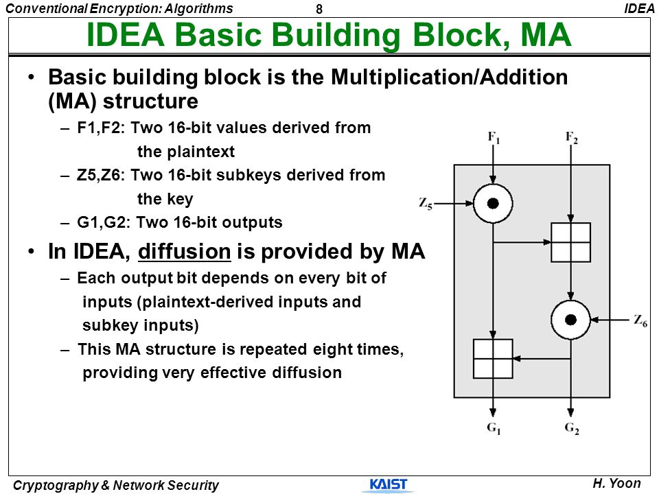 IDEA Basic Building Block, MA