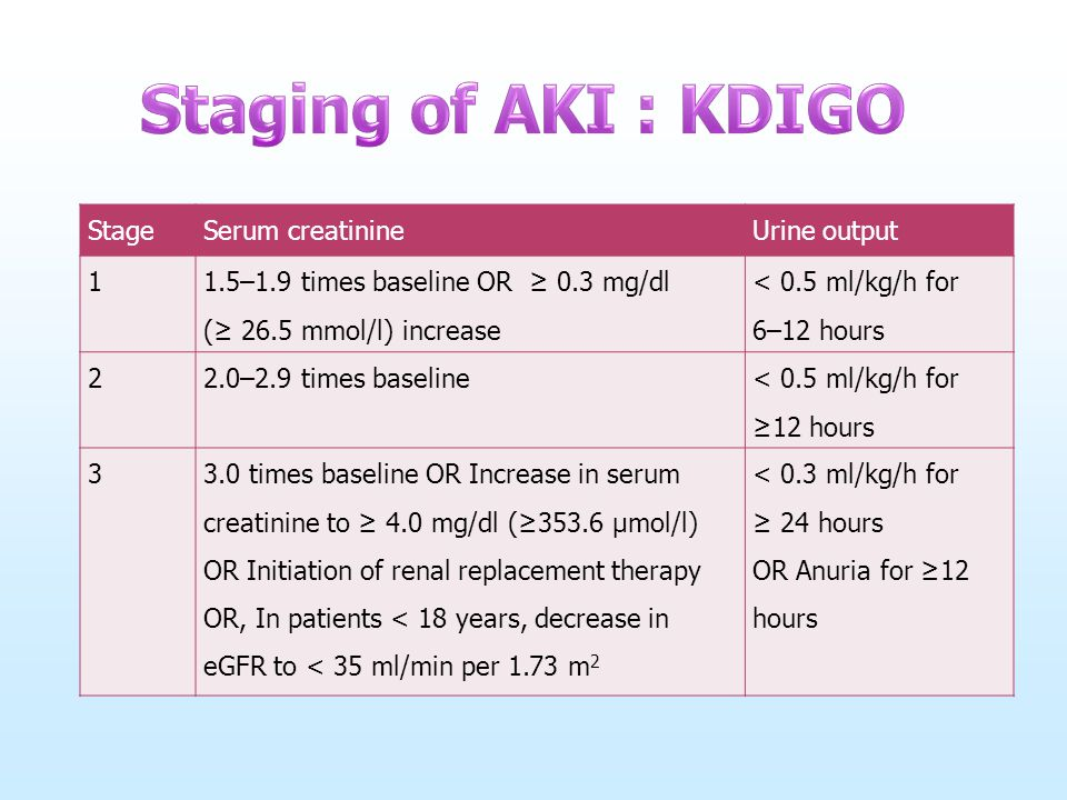 Staging of AKI : KDIGO Stage Serum creatinine Urine output 1