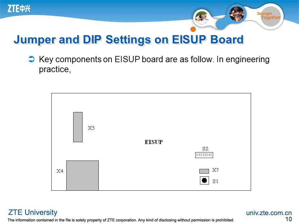 Jumper and DIP Settings on EISUP Board
