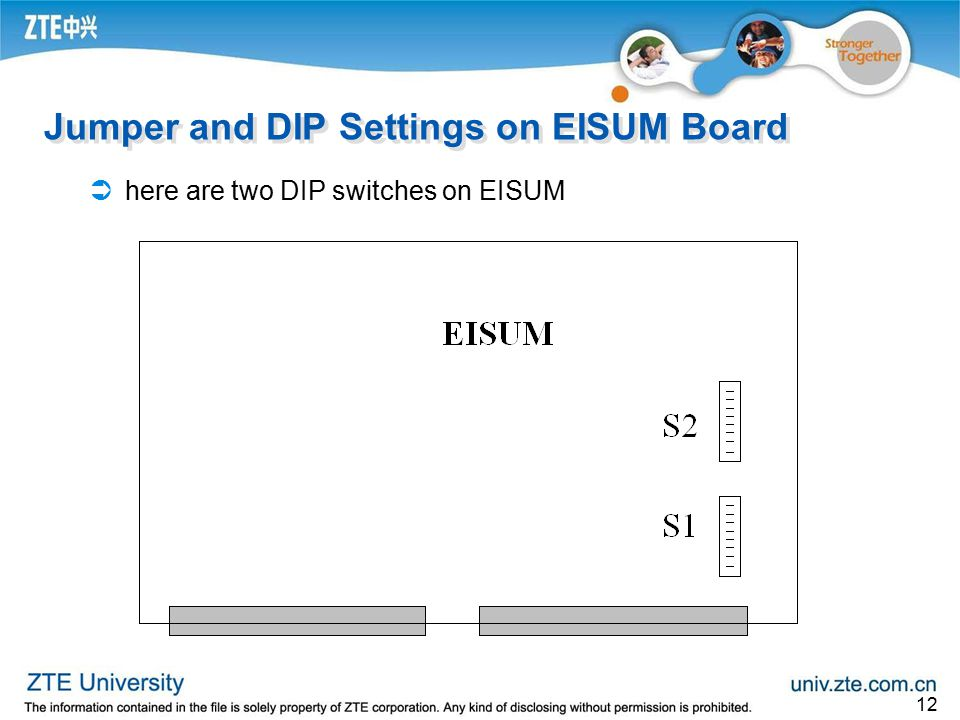 Jumper and DIP Settings on EISUM Board