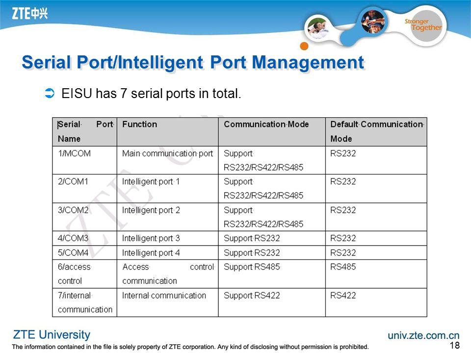 Serial Port/Intelligent Port Management