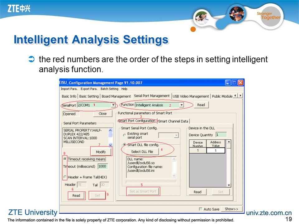 Intelligent Analysis Settings