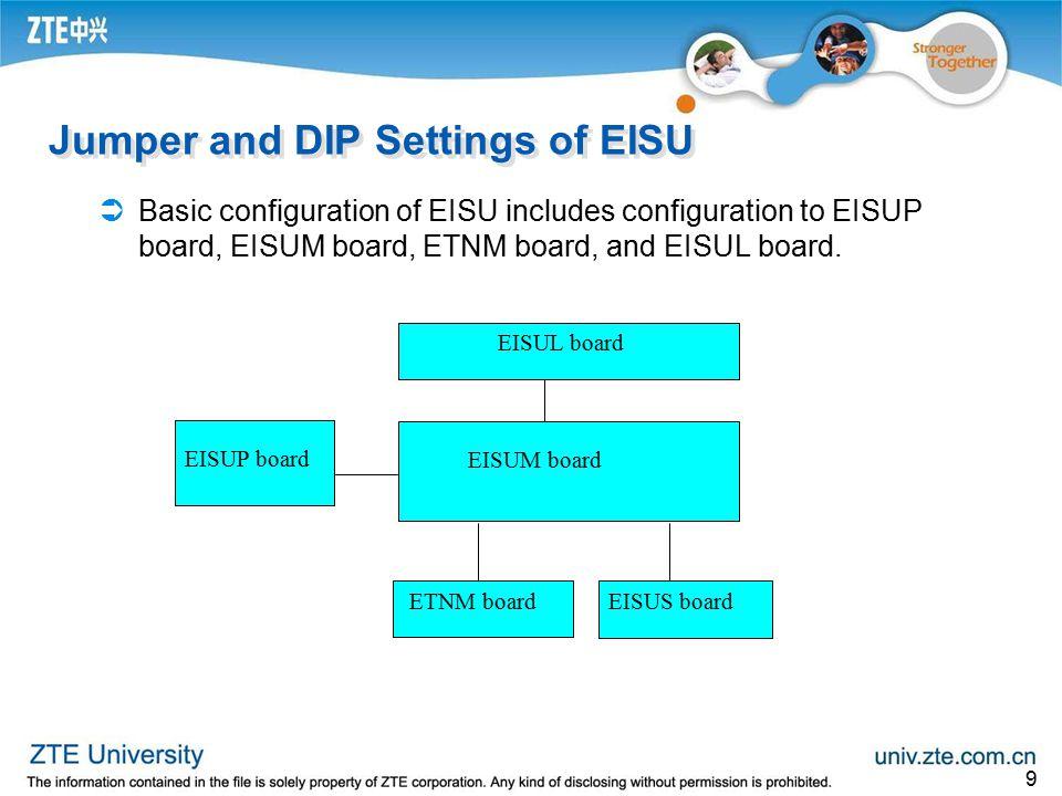 Jumper and DIP Settings of EISU