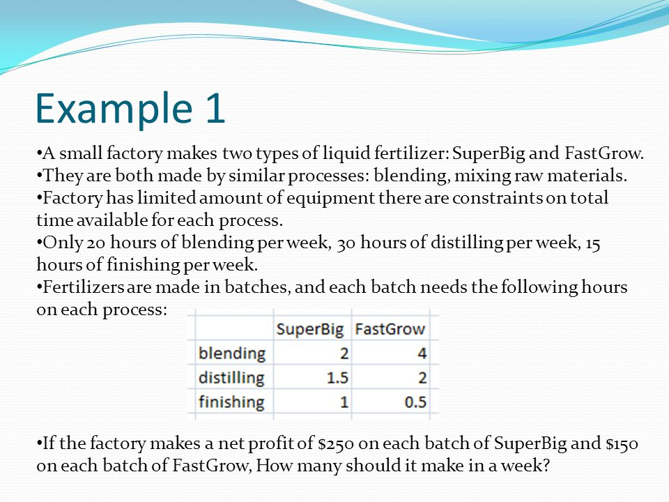 Example 1 A small factory makes two types of liquid fertilizer: SuperBig and FastGrow.