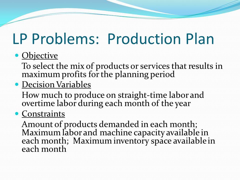 LP Problems: Production Plan