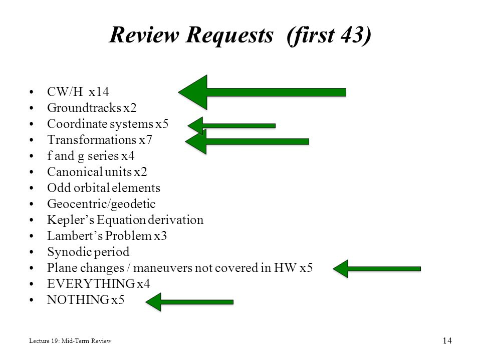 Review Requests (first 43)