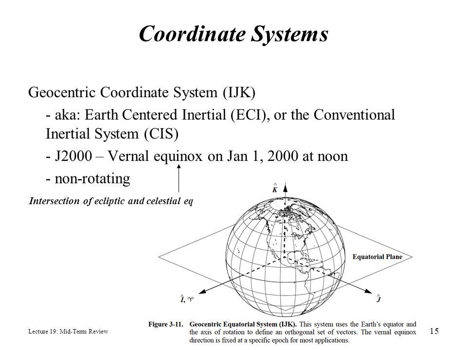 Coordinate Systems Geocentric Coordinate System (IJK)