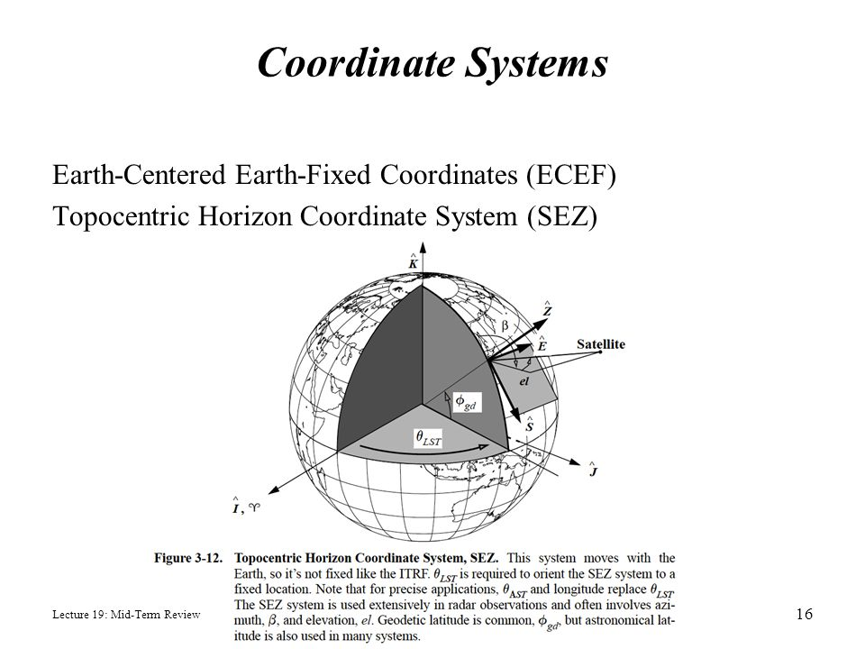 Coordinate Systems Earth-Centered Earth-Fixed Coordinates (ECEF)