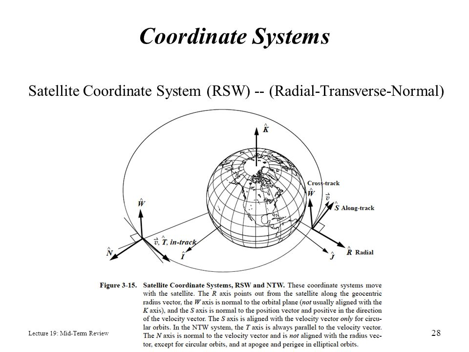 Coordinate Systems Satellite Coordinate System (RSW) -- (Radial-Transverse-Normal) Lecture 19: Mid-Term Review.