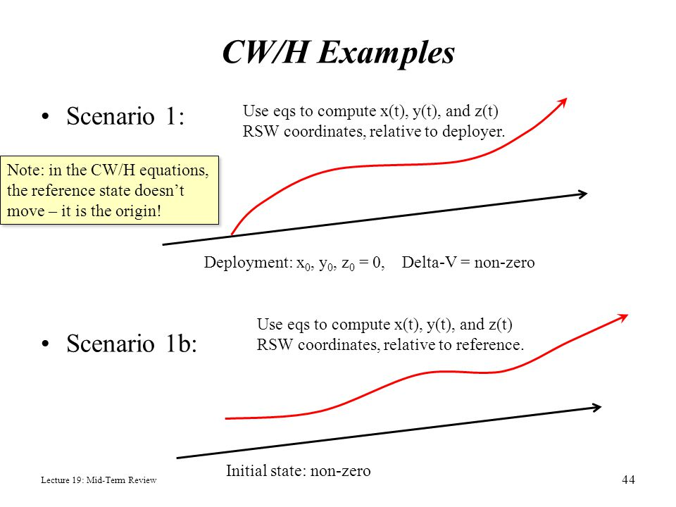 CW/H Examples Scenario 1: Scenario 1b: