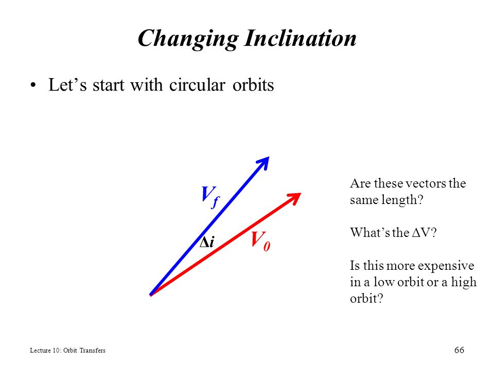 Changing Inclination Vf V0 Let's start with circular orbits Δi