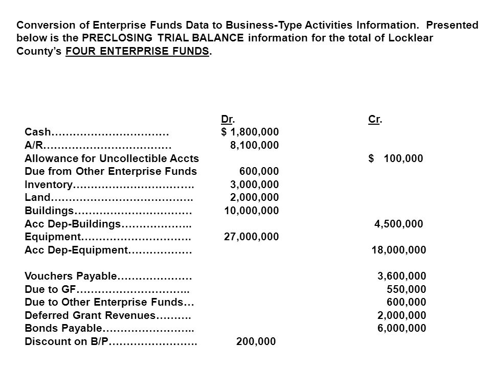 Conversion of Enterprise Funds Data to Business-Type Activities Information. Presented