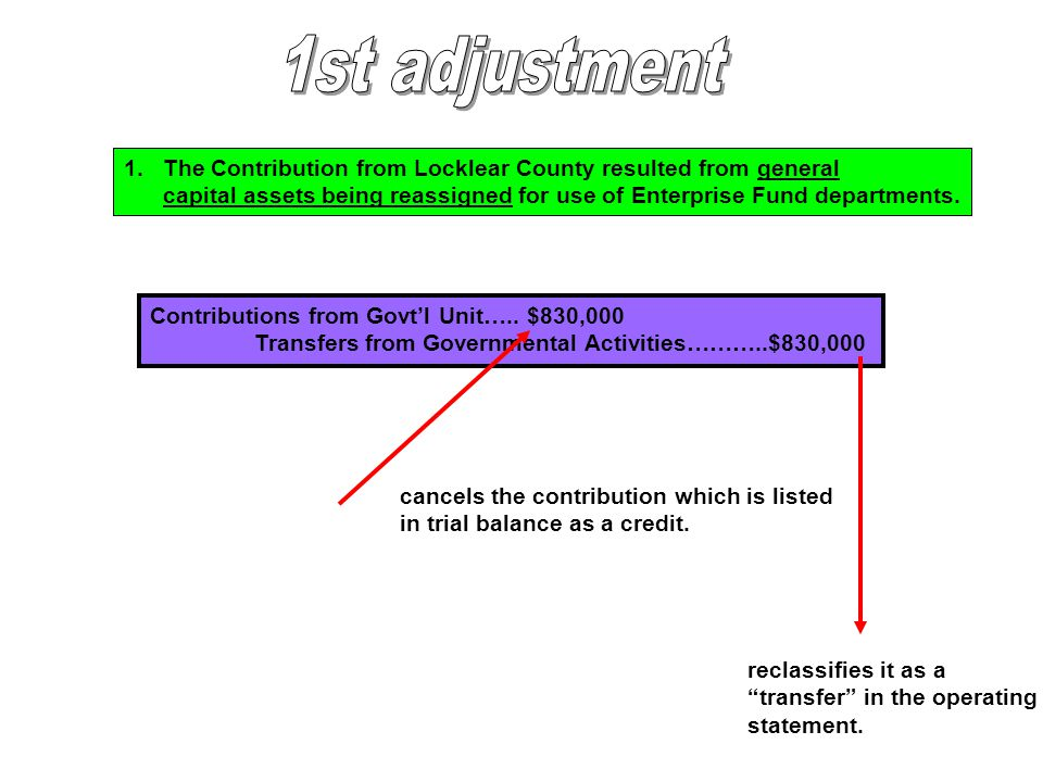1st adjustment 1. The Contribution from Locklear County resulted from general.