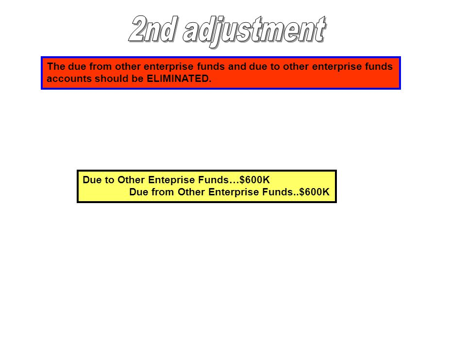 2nd adjustment The due from other enterprise funds and due to other enterprise funds. accounts should be ELIMINATED.
