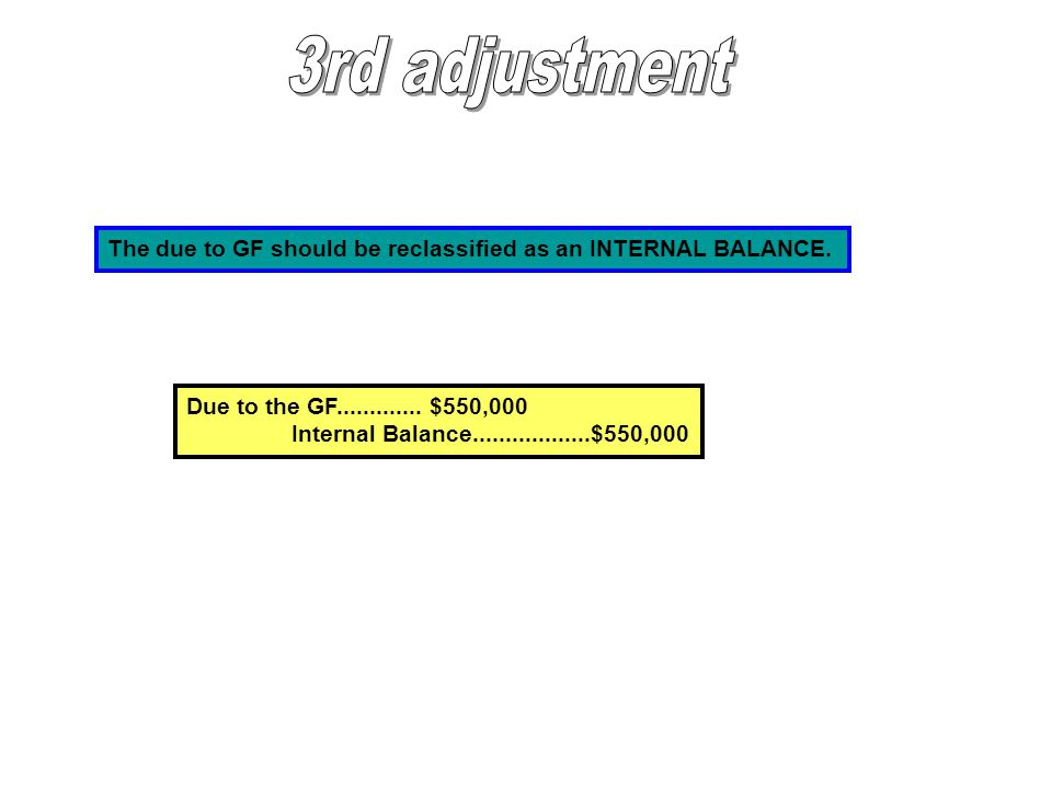 3rd adjustment The due to GF should be reclassified as an INTERNAL BALANCE. Due to the GF $550,000.