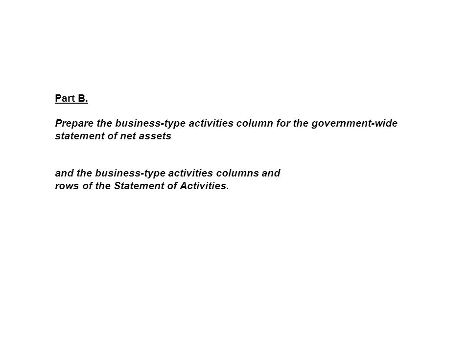 Part B. Prepare the business-type activities column for the government-wide. statement of net assets.