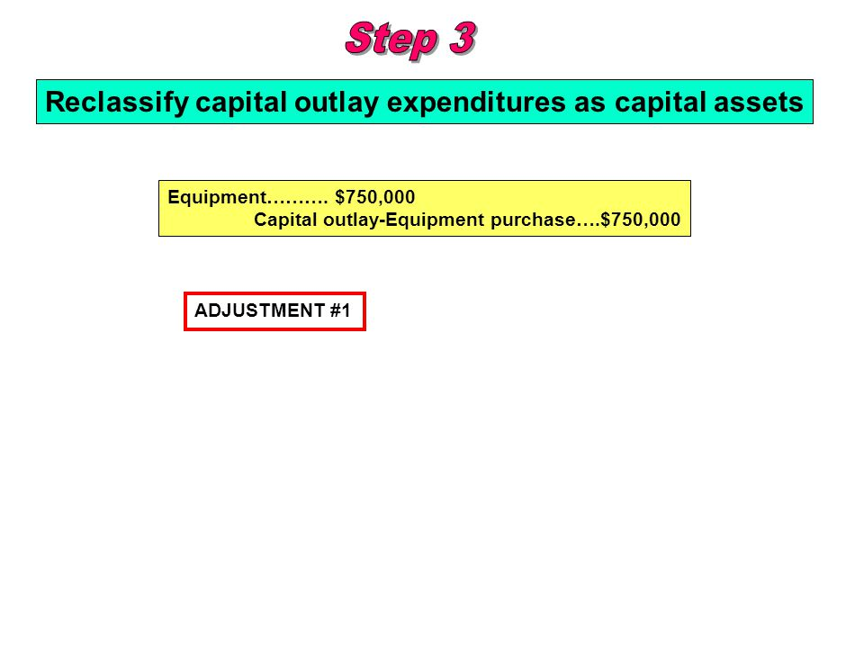 Reclassify capital outlay expenditures as capital assets