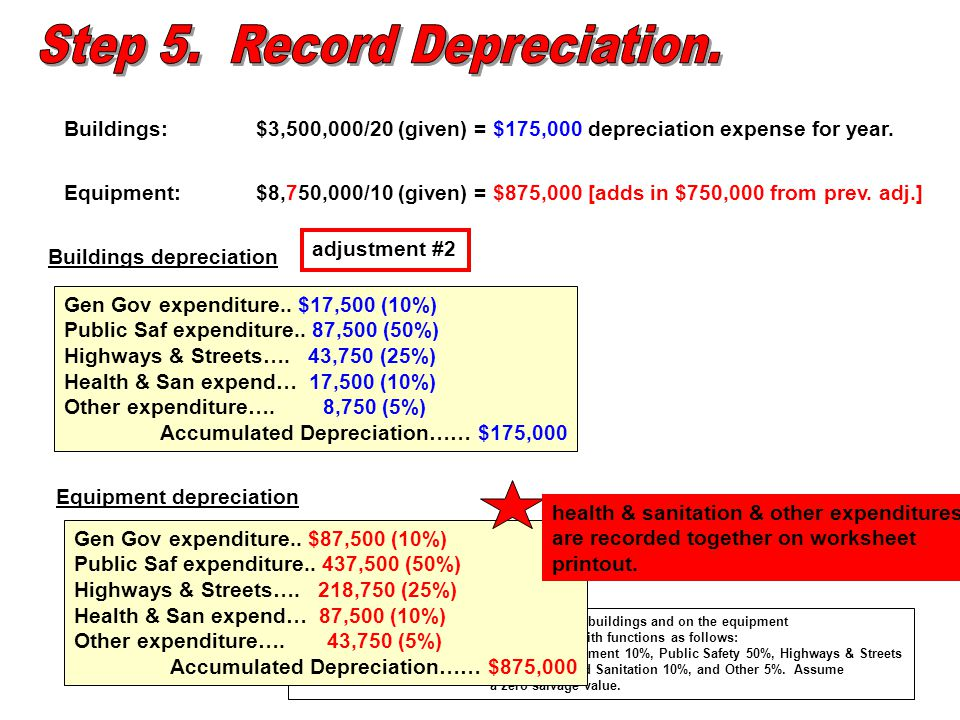 Step 5. Record Depreciation.