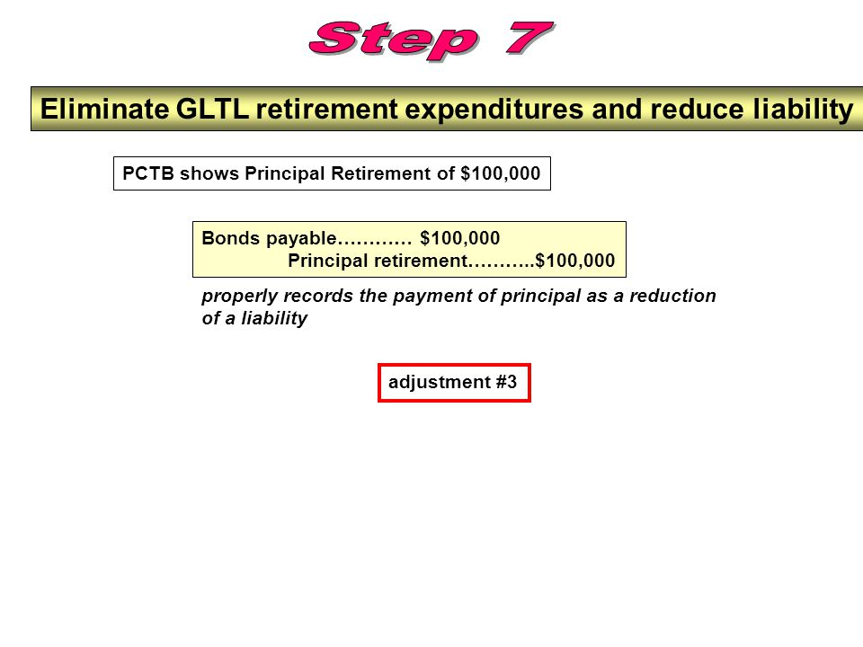 Eliminate GLTL retirement expenditures and reduce liability
