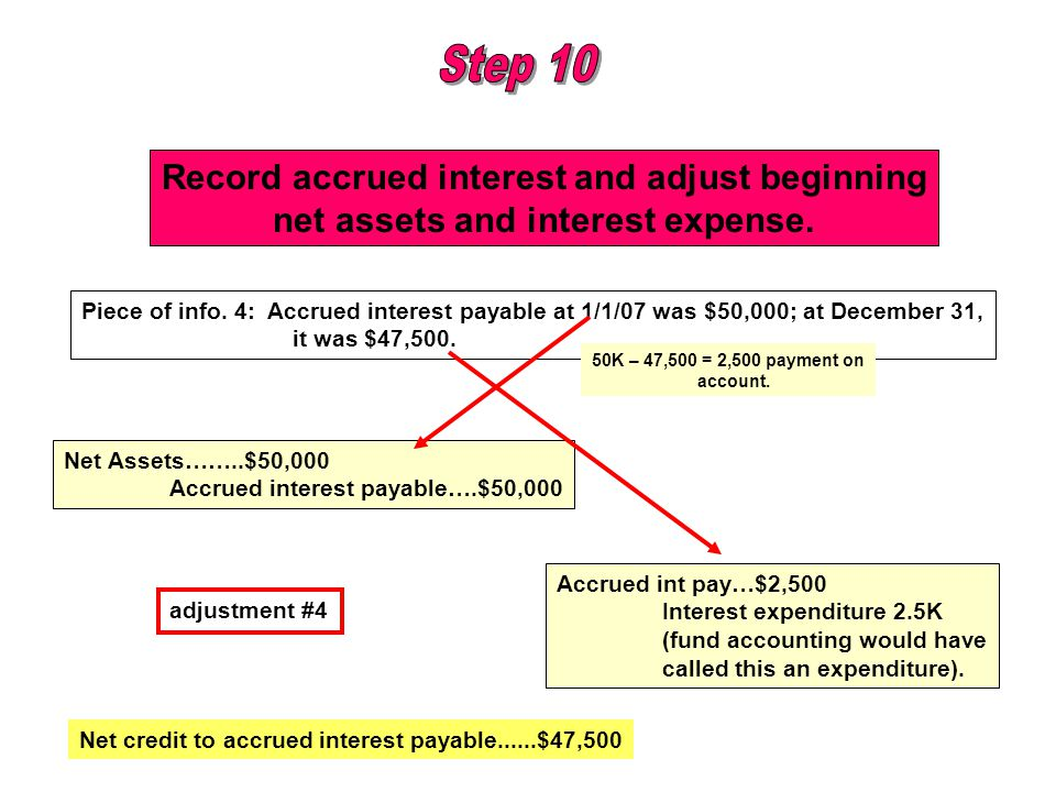 Step 10 Record accrued interest and adjust beginning