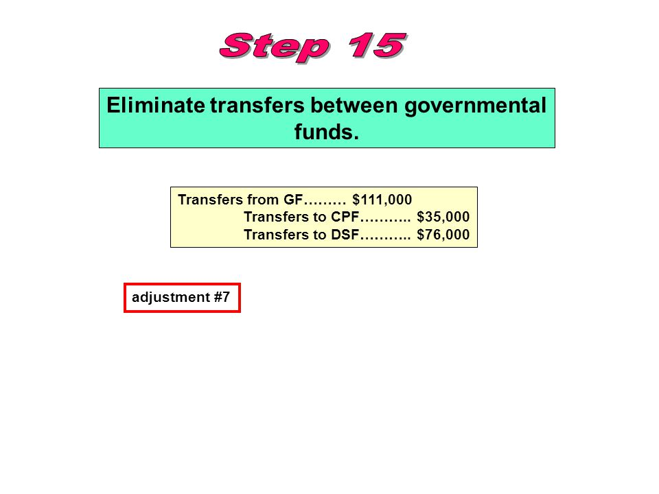 Eliminate transfers between governmental