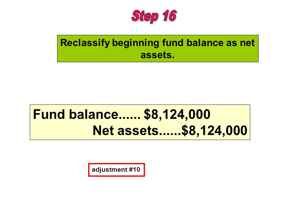 Reclassify beginning fund balance as net