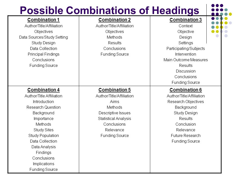 Possible Combinations of Headings