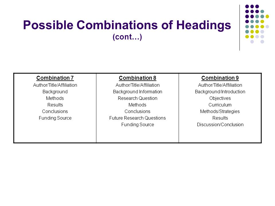 Possible Combinations of Headings (cont…)