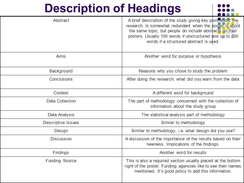 Description of Headings