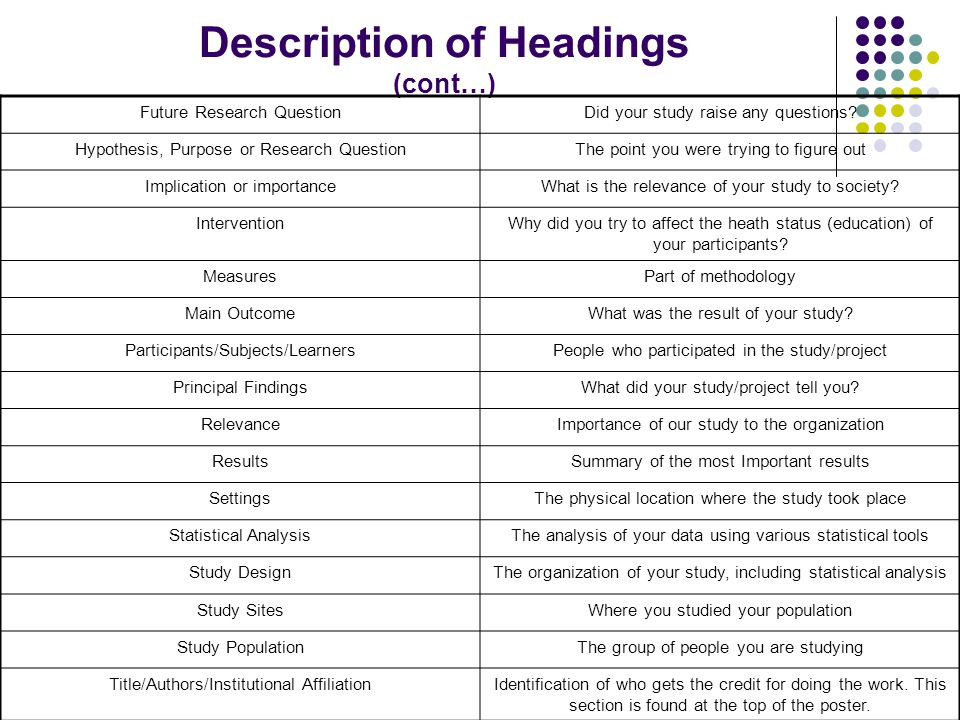 Description of Headings (cont…)