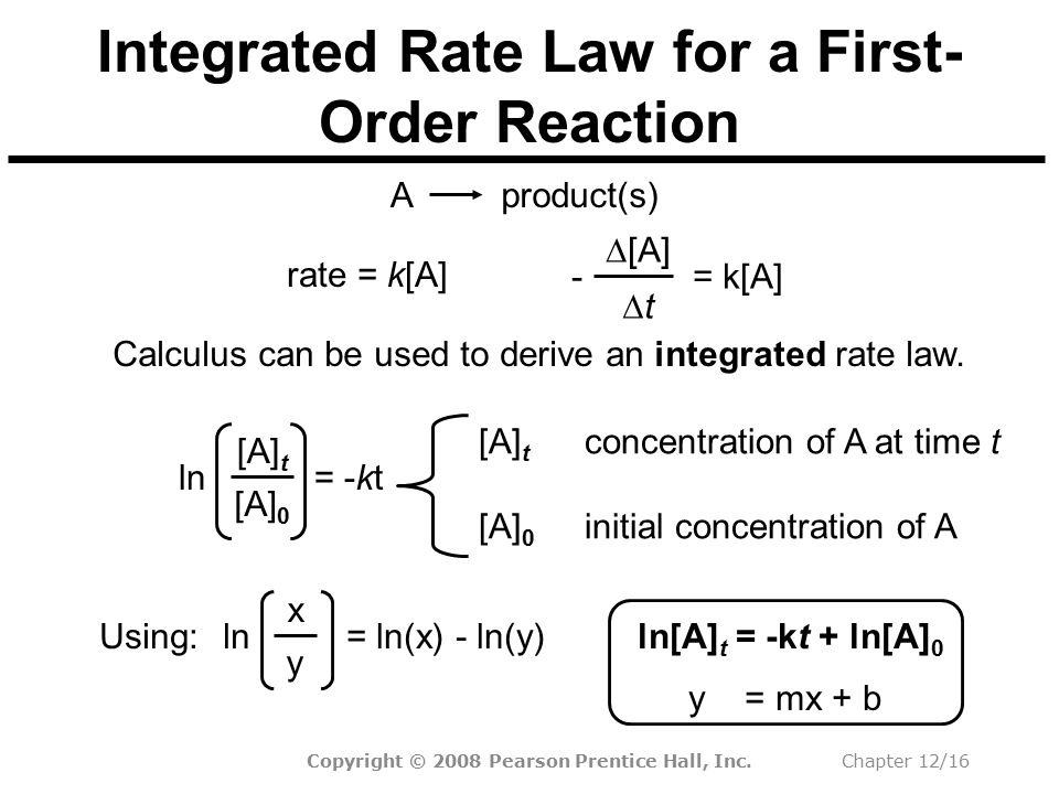 Integrated Rate Law for a First-Order Reaction