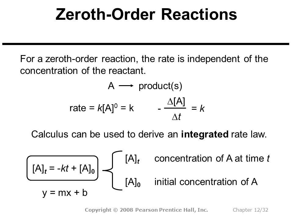 Zeroth-Order Reactions