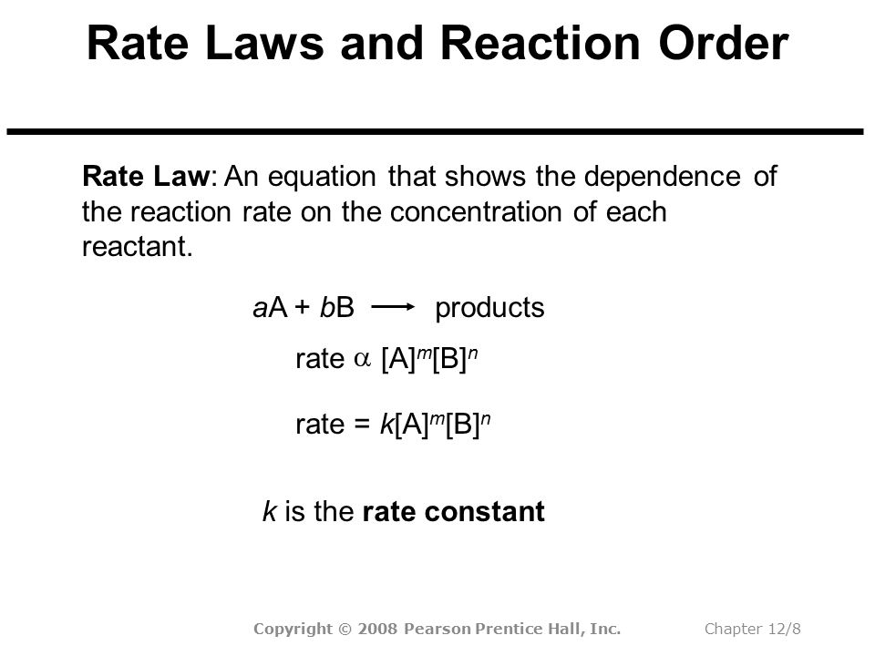 Rate Laws and Reaction Order
