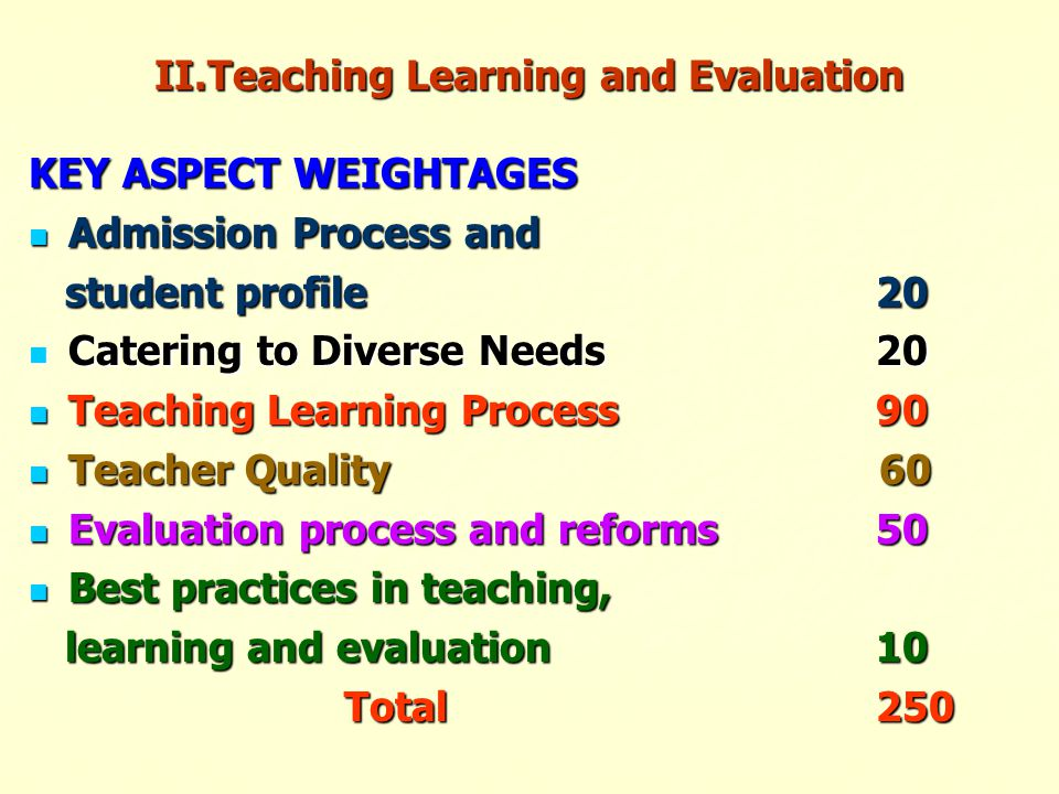 II.Teaching Learning and Evaluation
