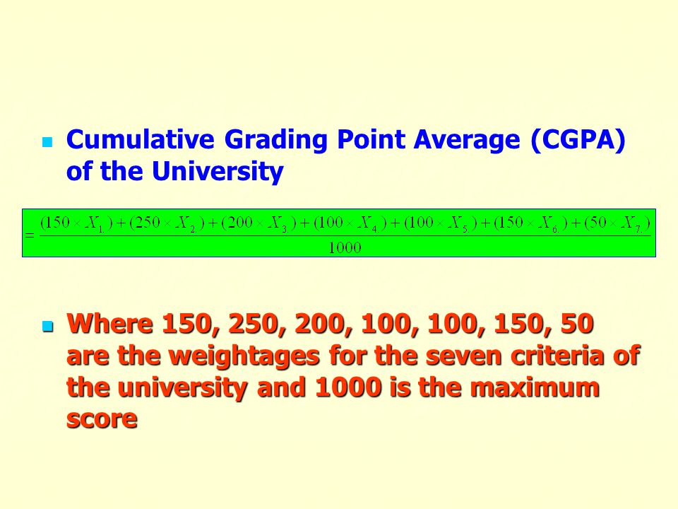 Cumulative Grading Point Average (CGPA) of the University