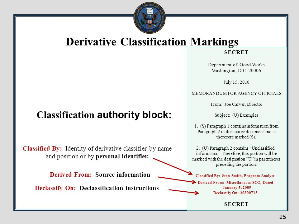 Derivative Classification Markings Classification authority block: