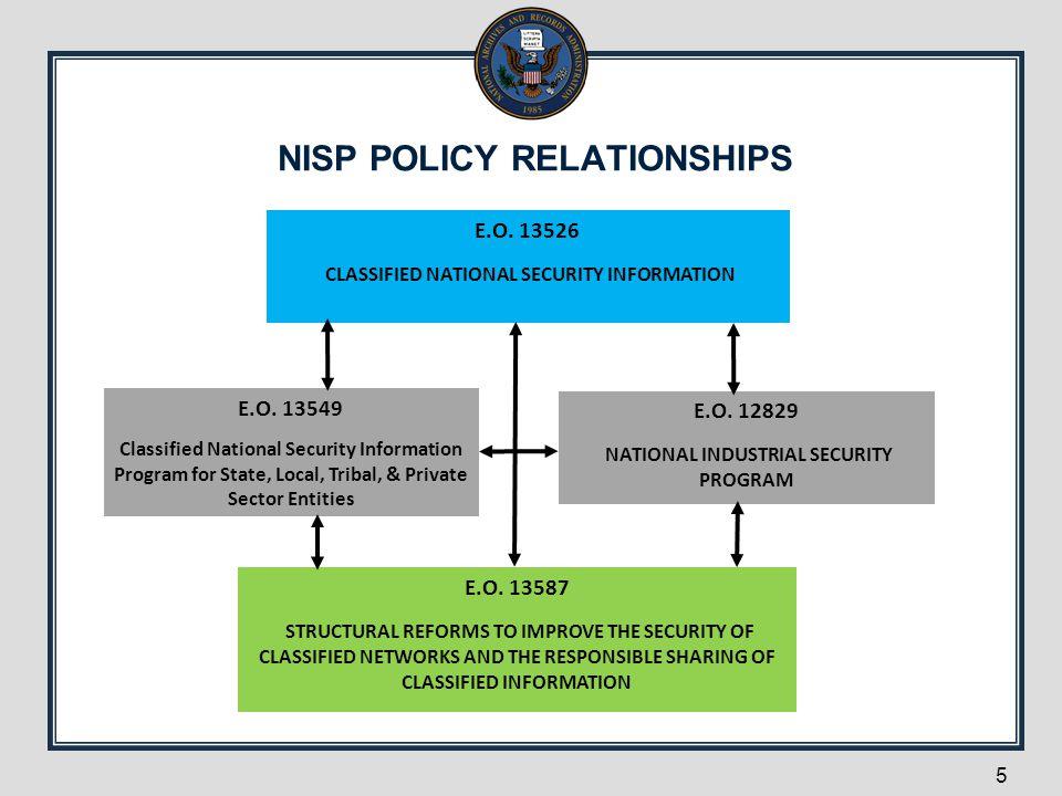 NISP POLICY RELATIONSHIPS